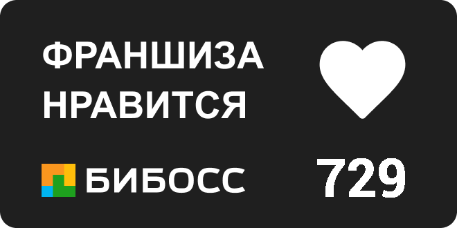 Франшиза Первая Федеральная школа инвестирования на БИБОСС