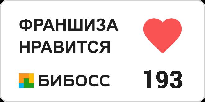 Франшиза Наукасити на БИБОСС