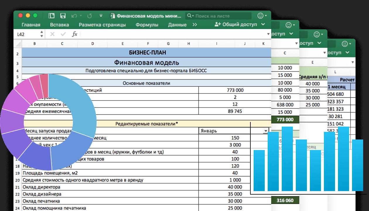 Готовая финансовая модель тренажерного зала