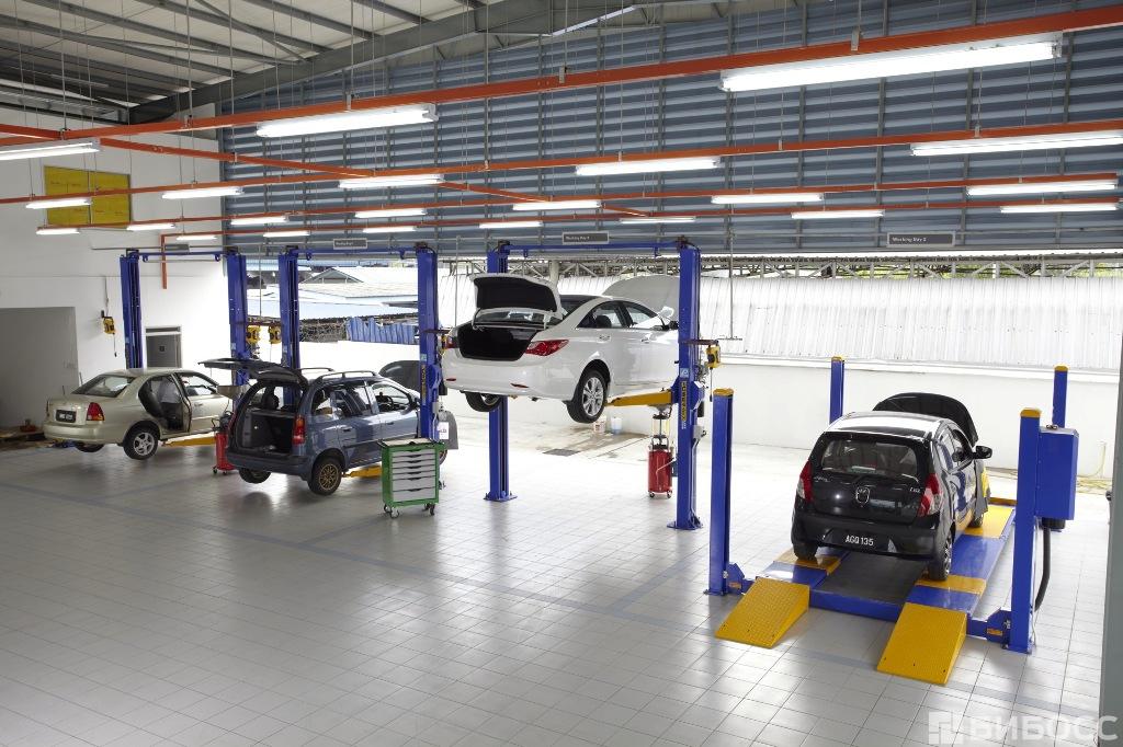 automotive industry business plan