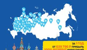 10 главных вопросов о франшизе. Как открыть свое турагентство Слетать.ру с прибылью от 639 796 рублей и вернуть вложения за 1 год?