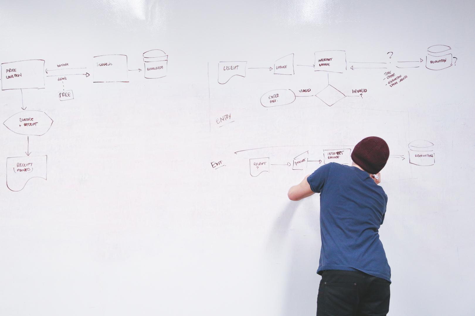 Какой должна быть правильная структура бизнес плана: содержание основных разделов