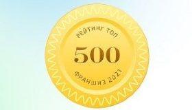 Рейтинг топ 500 франшиз 2021 г.