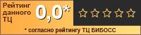 Рейтинг данного ТЦ 4.0