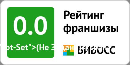 Рейтинг франшизы 1С:БухОбслуживание по версии БИБОСС