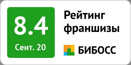 Рейтинг франшизы FORWARD / ФОРВАРД по версии БИБОСС