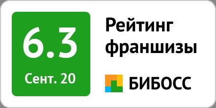 Рейтинг франшизы Сема по версии БИБОСС