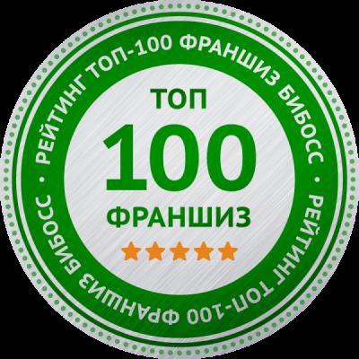 Рейтинг франшизы Суши Лав по версии БИБОСС