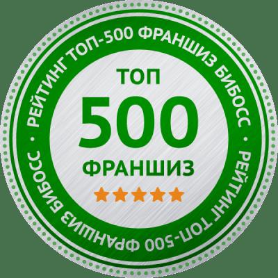 Рейтинг франшизы РосБизнесРесурс по версии БИБОСС
