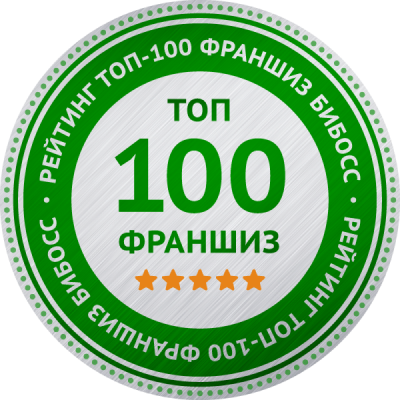 Рейтинг франшизы Полиглотики по версии БИБОСС