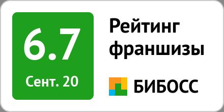 Рейтинг франшизы Межрегиональный Сертификационный Центр по версии БИБОСС