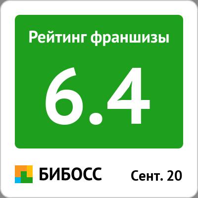 Рейтинг франшизы Умная SREDA по версии БИБОСС
