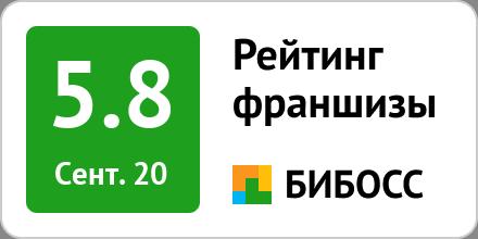 - Рейтинг франшиз БИБОСС