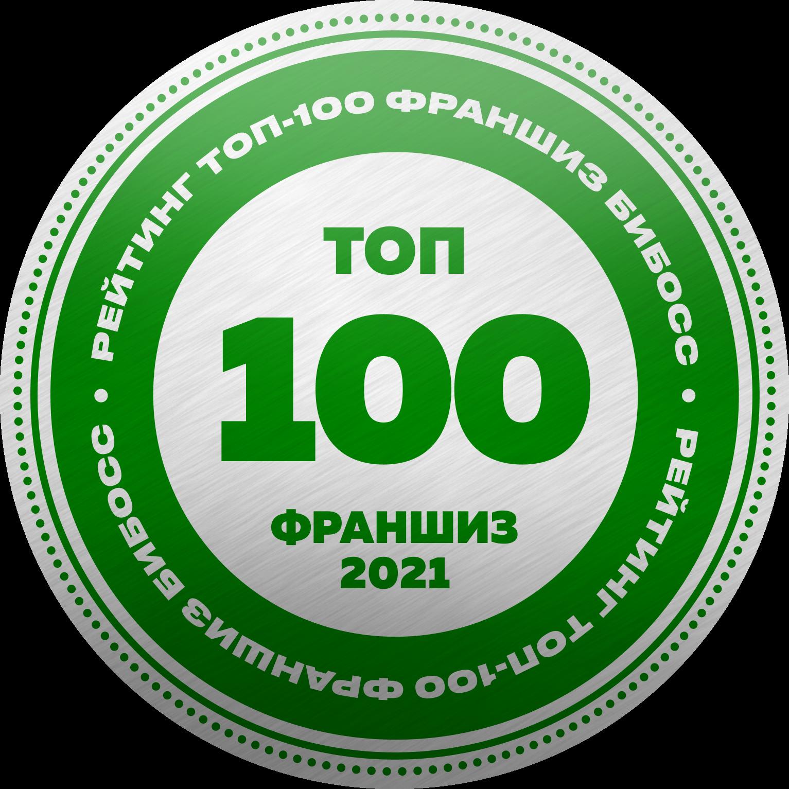 Рейтинг франшизы ТУНЕЦ по версии БИБОСС