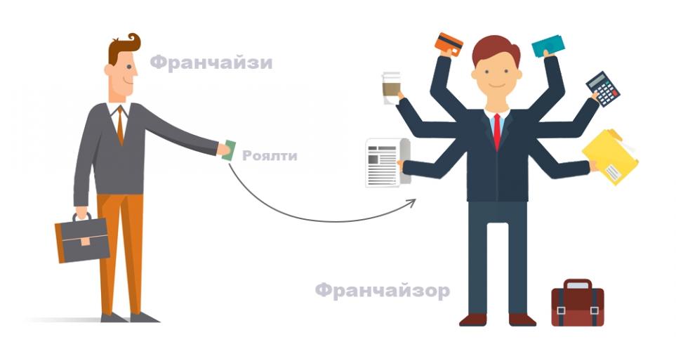 https://www.beboss.ru/userfiles/articles/BI/BIS1en_res.jpg