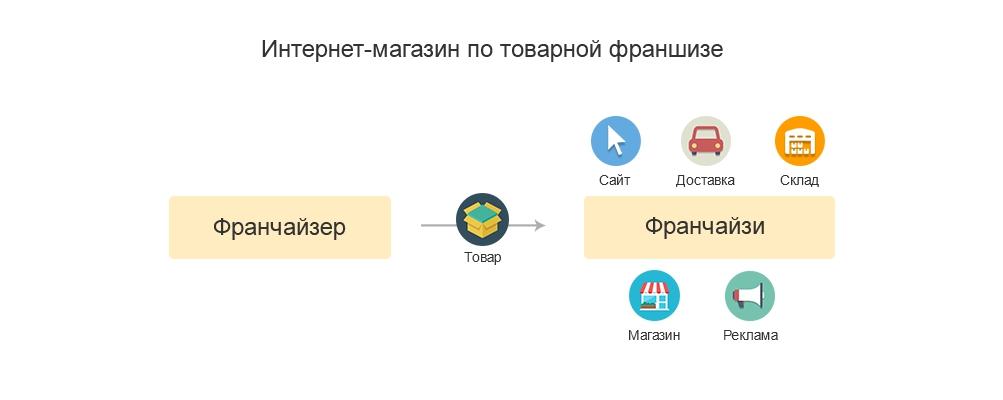 https://www.beboss.ru/userfiles/articles/Eb/EbDkvk_res.png