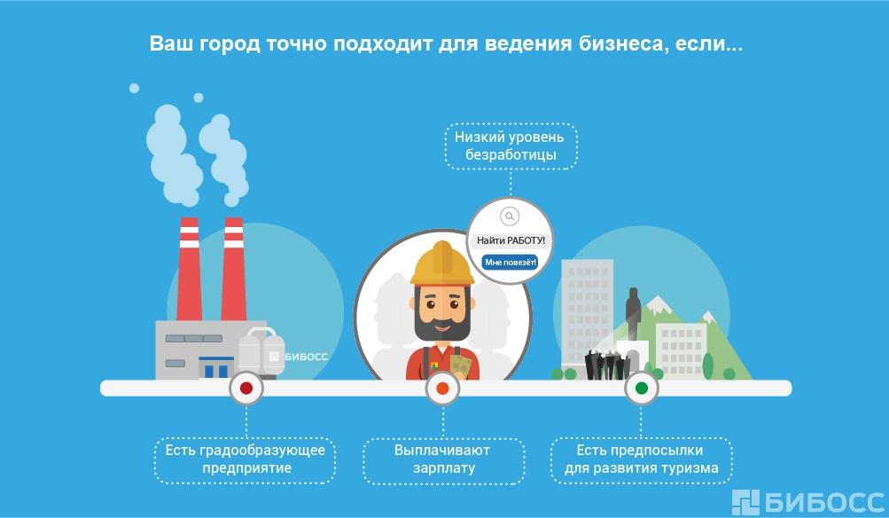 интересные бизнес идеи для маленького города