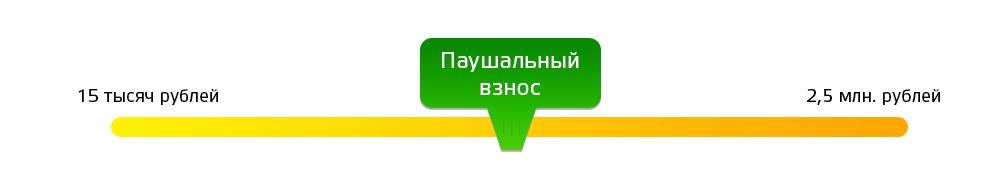 https://www.beboss.ru/userfiles/articles/Ol/OlcEvC_res.jpg