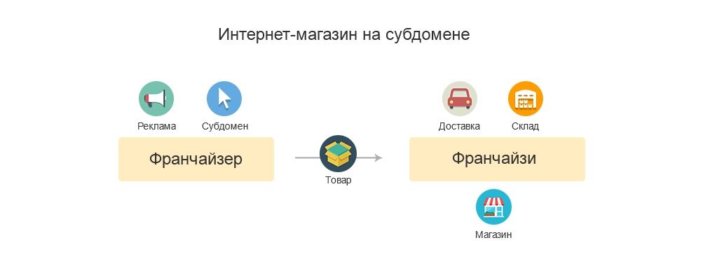 https://www.beboss.ru/userfiles/articles/PO/POj5ga_res.jpg
