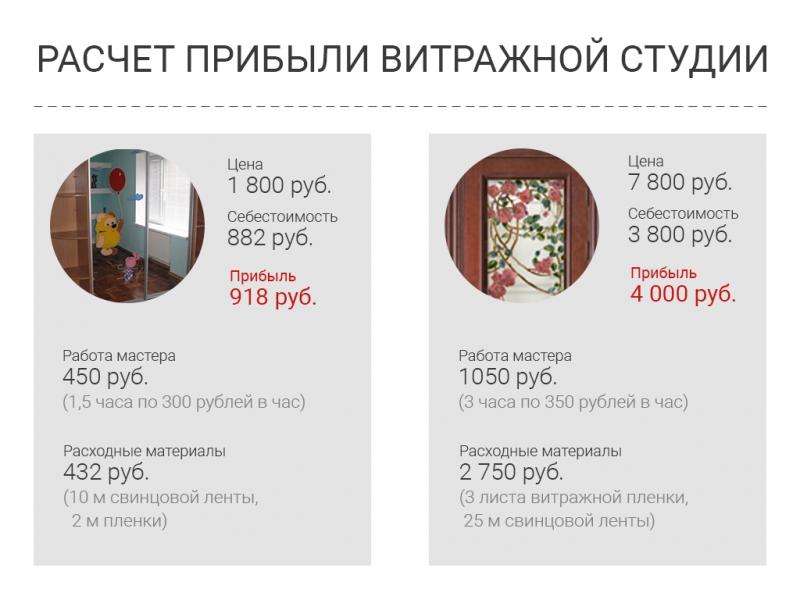 https://www.beboss.ru/userfiles/articles/Tf/TfbZXU_res.jpg