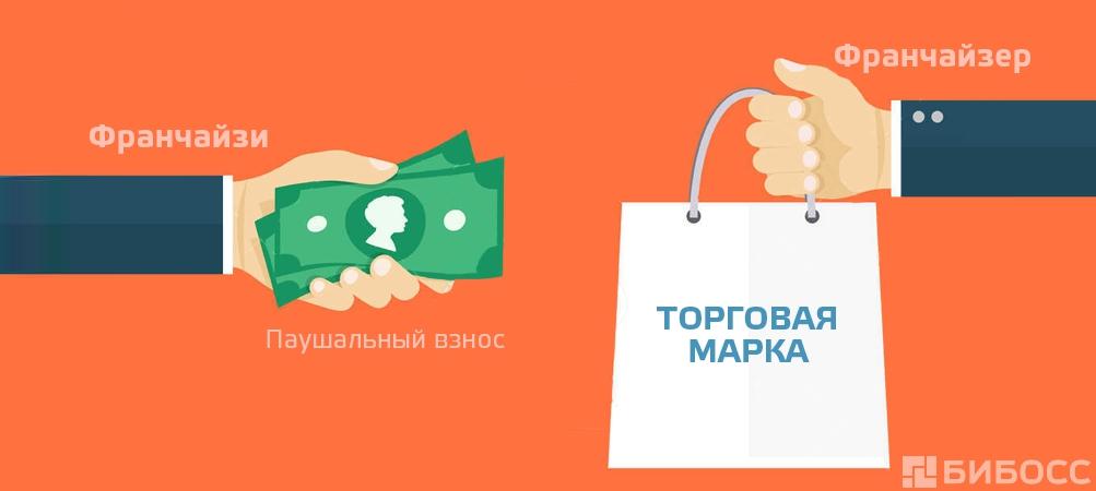 https://www.beboss.ru/userfiles/articles/aO/aOBtDo_res.jpg