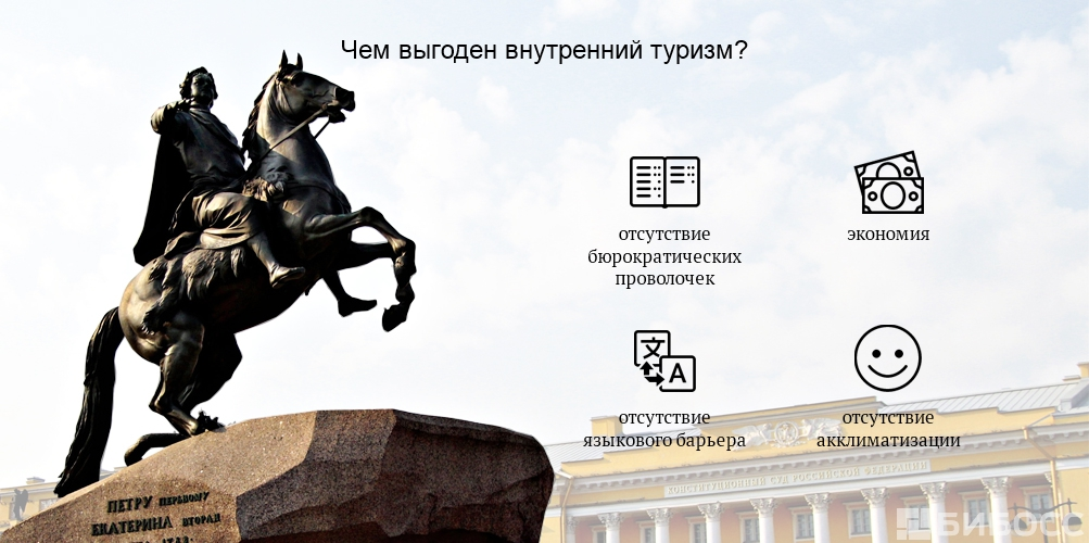Рынок туризма в России 2016